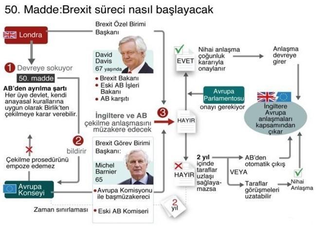 brexit-stratejisi-belli-oldu-4
